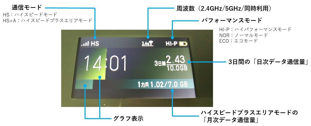 WX06のホーム画面